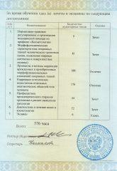 46 001 165x240 - Козыренко Инга Сергеевна